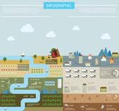 ökologie-stadt — Stockvektor