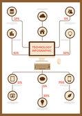 Elementi retrò infografica. — Vettoriale Stock