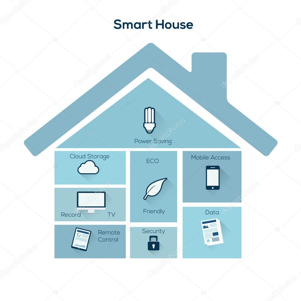 Homesmart Vector Illustration