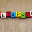 Metaphor - education  sign — Foto Stock