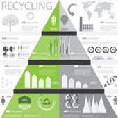 Ecology, recycling info graphics collection — Stock Vector