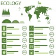 Ecology info graphics collection - ベクター素材ストック