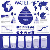Water info graphic — Stock Vector