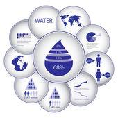 Water info graphic — Stock Vector