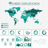 Forest exploitation — Stock Vector