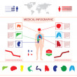 Medical information graphic — Image vectorielle