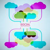 Mallen design moln idé med sociala nätverk ikoner bakgrund — Stockvektor