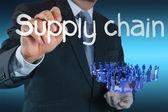 Concepto de gestión de la cadena la fuente de flujo contáctese con atención al cliente al — Foto de Stock