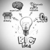 Mão desenhando o diagrama de grande idéia — Foto Stock