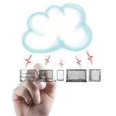 A Cloud Computing diagram — Stock Photo