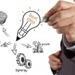 Businessman hand drawing the best idea diagram - Stock Photo