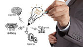 Businessman hand drawing the best idea diagram — Stock Photo