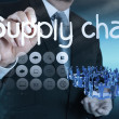 Supply chain management concept by flow from supplier to custome — Stok fotoğraf
