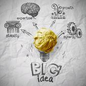 He big idea diagram on crumpled paper background — Stock Photo
