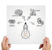 Hand show draw of the big idea diagram — Stockfoto
