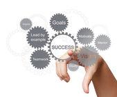 Mão desenha o conceito de gráfico de sucesso do negócio — Foto Stock