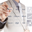 Businessman hand draws business success chart — Stock Photo