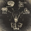 Hand drawing the big idea diagram — Stock Photo