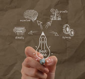 Hand draw of the best idea diagram with crumpled recycle backgro — Stock Photo