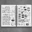 Book of hand drawn web design diagram background as concept — Stock Photo #39409595