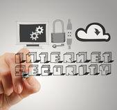 Gros plan de main dessin internet sécurité entreprise en ligne sous forme de co — Photo
