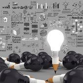 Creative design business as pencil lightbulb 3d as business desi — Stock Photo
