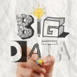 Business hand drawing graphic design BIG DATA word as concept — Stock Photo