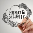 Hand drawing  internet security on touch screen computer as conc — Stock Photo #41778767