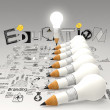 Creative design hand drawn EDUCATION word and light bulb 3d as — Stock Photo