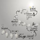 Hand drawing lightbulb  idea diagram on crumpled paper backgroun — Stock Photo