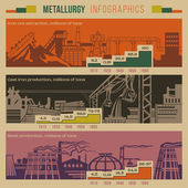Metallurgy infographic — Vector de stock