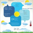 Stock Vector: Modern weather forecast design template