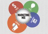 4 P marketing business concept — ストックベクタ