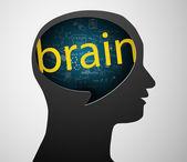 Zwarte man hoofd silhouet en ondertekenen braine — Stockvector