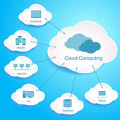 Cloud-computing. Cloud-Daten-Speicher — Stockvektor