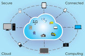 "Devices connected to the ""cloud"". — Vector de stock"