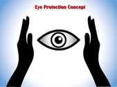 Eye Protection or Eye Doctor Concept Illustration using hand silhouettes protecting an open eye at the middle — Stock Photo