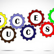Success team work achievement progress concept using colorful gears placed next to each other with a bright white background - design vector illustration art — Stock Photo