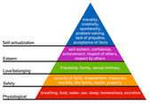 Hierarchy of needs of Maslow — Vector de stock