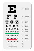 Snellen Eye chart — Stock Vector