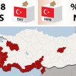 Map Of Turkey with 12 September 2010 referendum results — Stock vektor