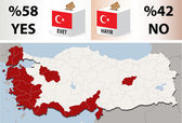 Map Of Turkey with 12 September 2010 referendum results — Cтоковый вектор