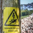 Danger of Death Warning Sign - Stock Photo
