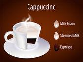 Coffee cup. Cappuccino — Stock Vector
