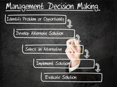 Management decision making — Stock Photo