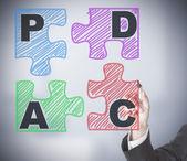 PDCA schema — Stock Photo