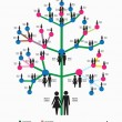 Vector illustration with a picture of the genealogical family tree — Stock Vector #21299707