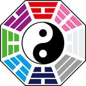 Feng_shui_scheme — Stock Vector