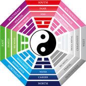 Feng_shui_bagua — Stock Vector