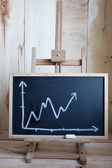 Diagram on blackboard with easel on wood background — Stock Photo